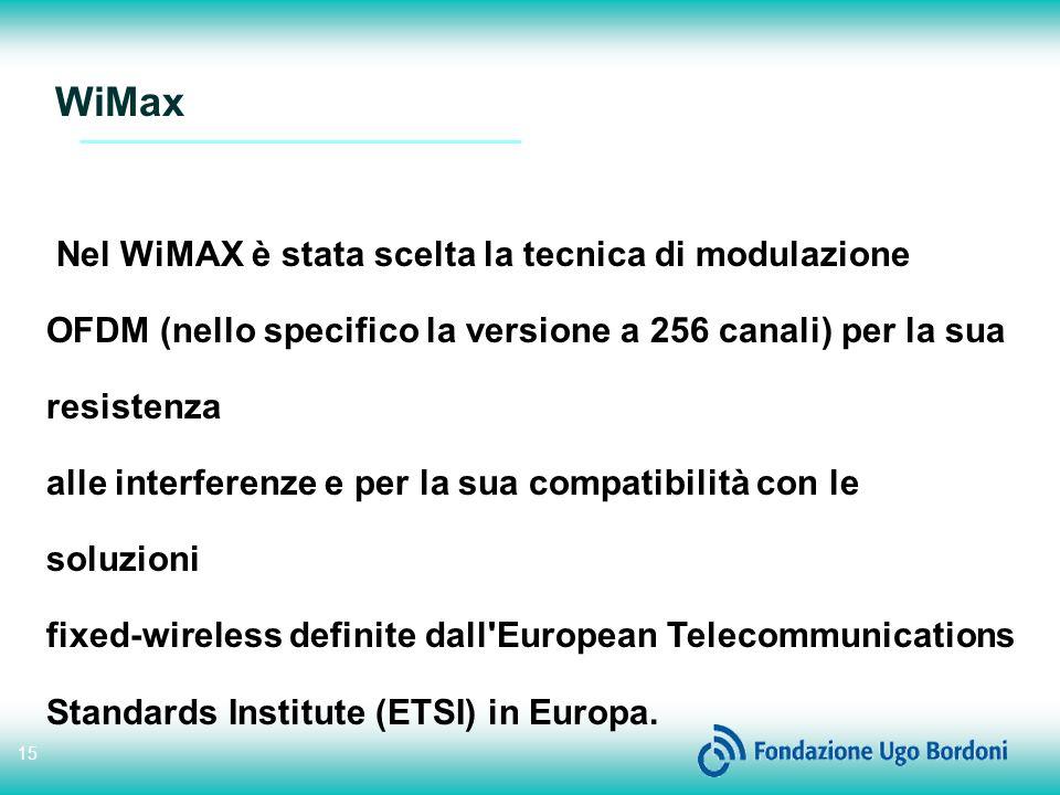 15 WiMax Nel WiMAX è stata scelta la tecnica di modulazione OFDM (nello specifico la versione a 256 canali) per la sua resistenza alle interferenze e per la sua compatibilità con le soluzioni fixed-wireless definite dall European Telecommunications Standards Institute (ETSI) in Europa.