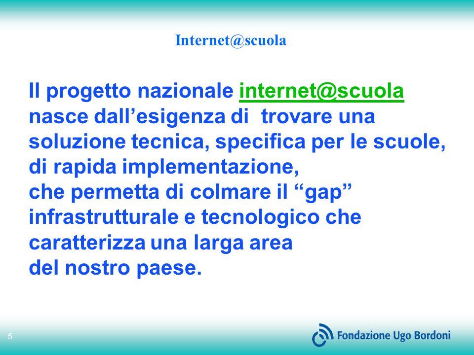 5 Internet@scuola Il progetto nazionale internet@scuolainternet@scuola nasce dallesigenza di trovare una soluzione tecnica, specifica per le scuole, di rapida implementazione, che permetta di colmare il gap infrastrutturale e tecnologico che caratterizza una larga area del nostro paese.