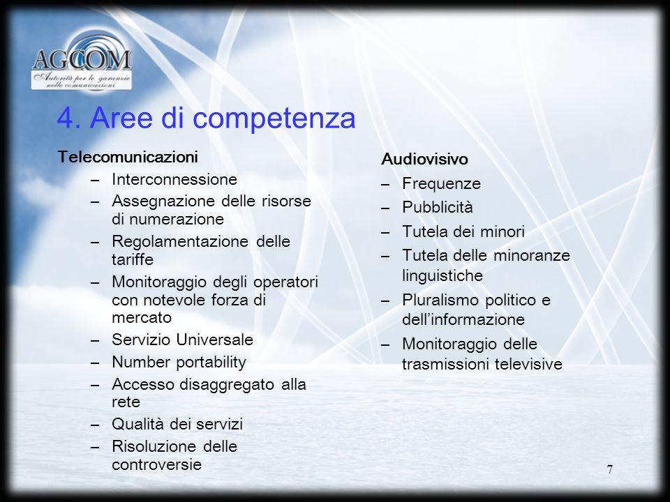 7 4. Aree di competenza Telecomunicazioni –Interconnessione –Assegnazione delle risorse di numerazione –Regolamentazione delle tariffe –Monitoraggio d