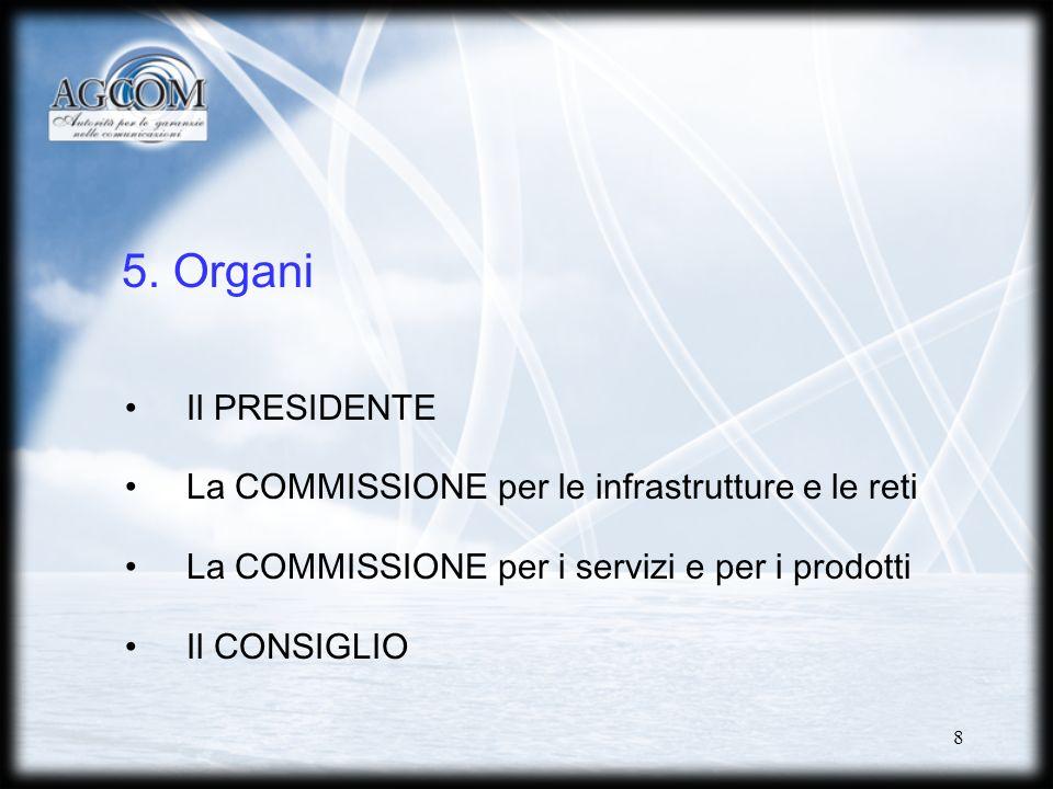 8 Il PRESIDENTE La COMMISSIONE per le infrastrutture e le reti La COMMISSIONE per i servizi e per i prodotti Il CONSIGLIO 5.