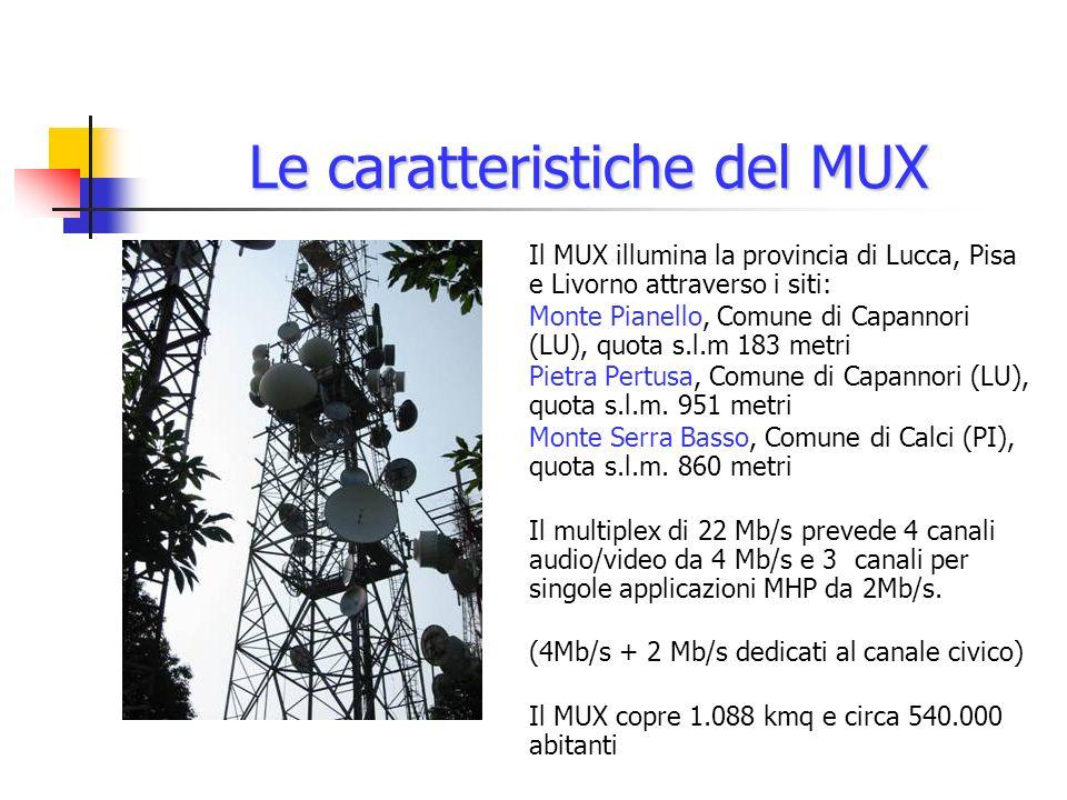 Le caratteristiche del MUX Il MUX illumina la provincia di Lucca, Pisa e Livorno attraverso i siti: Monte Pianello, Comune di Capannori (LU), quota s.l.m 183 metri Pietra Pertusa, Comune di Capannori (LU), quota s.l.m.