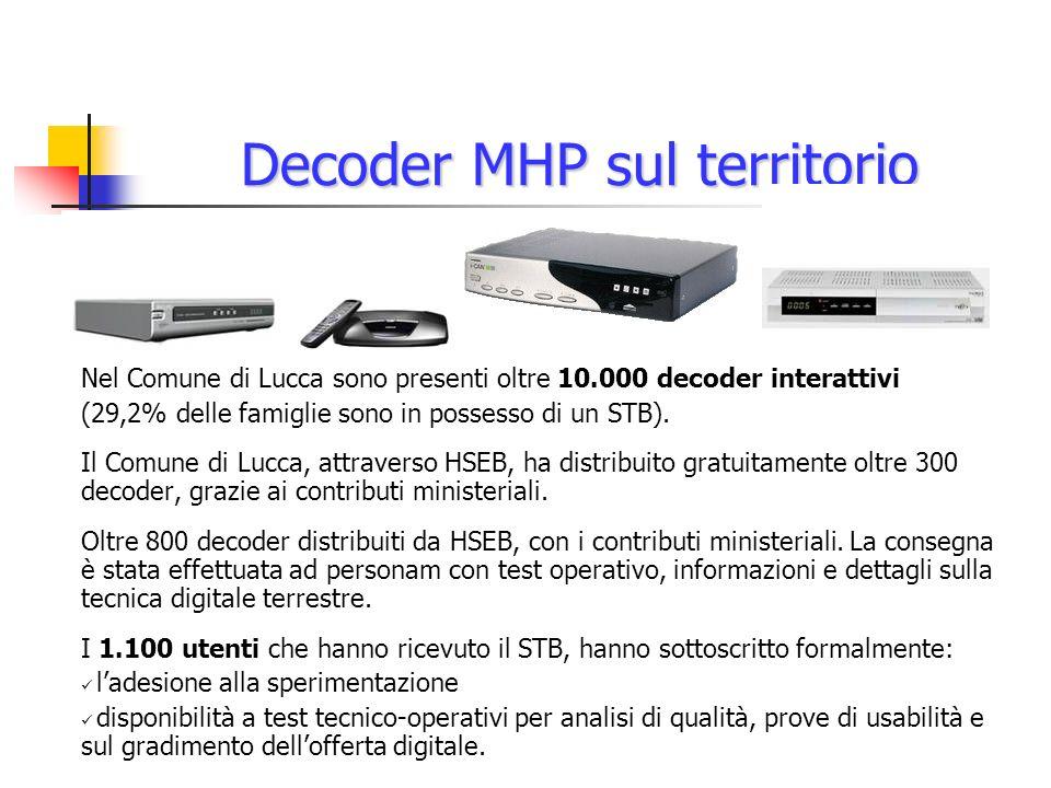 Decoder MHP sul territorio Nel Comune di Lucca sono presenti oltre 10.000 decoder interattivi (29,2% delle famiglie sono in possesso di un STB).