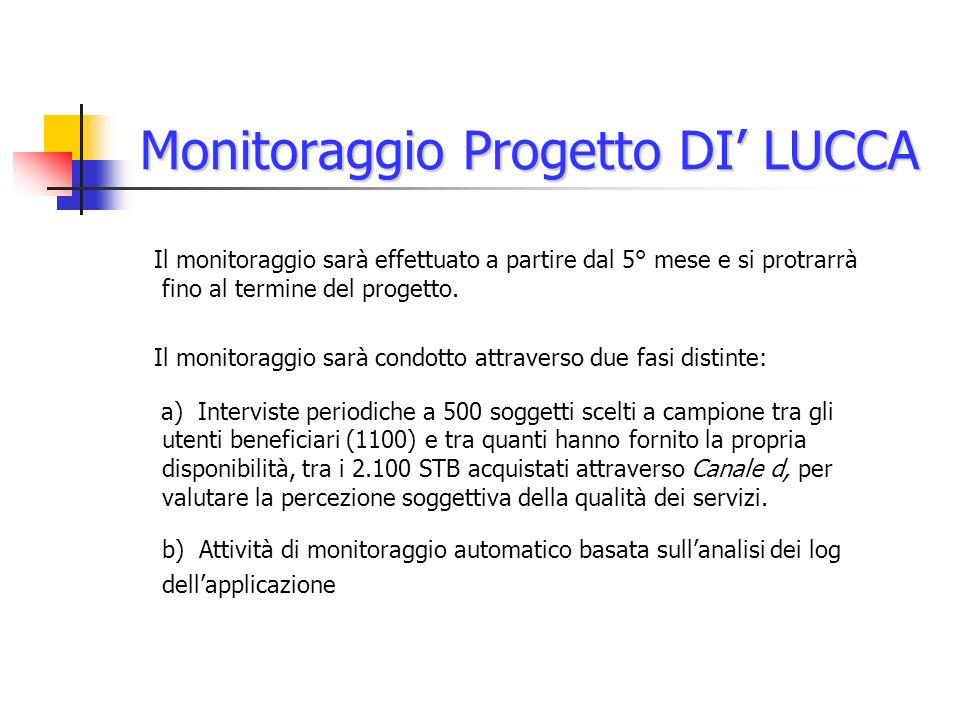 Monitoraggio Progetto DI LUCCA Il monitoraggio sarà effettuato a partire dal 5° mese e si protrarrà fino al termine del progetto.
