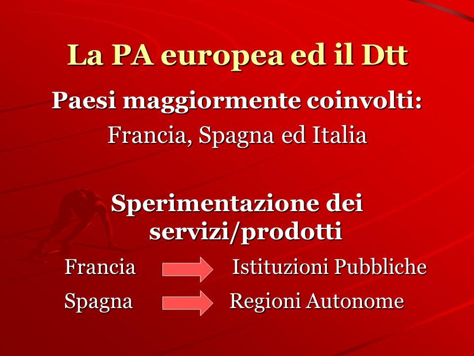 La PA europea ed il Dtt Paesi maggiormente coinvolti: Francia, Spagna ed Italia Sperimentazione dei servizi/prodotti Francia Istituzioni Pubbliche Francia Istituzioni Pubbliche Spagna Regioni Autonome Spagna Regioni Autonome