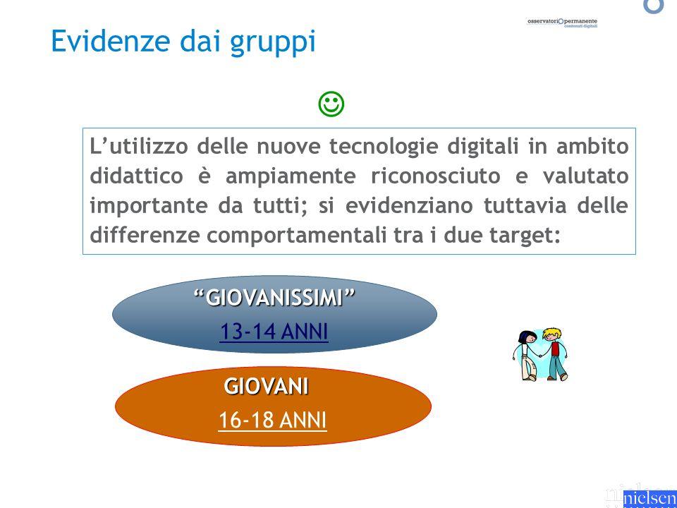 Evidenze dai gruppi GIOVANISSIMI 13-14 ANNI GIOVANI 16-18 ANNI Lutilizzo delle nuove tecnologie digitali in ambito didattico è ampiamente riconosciuto