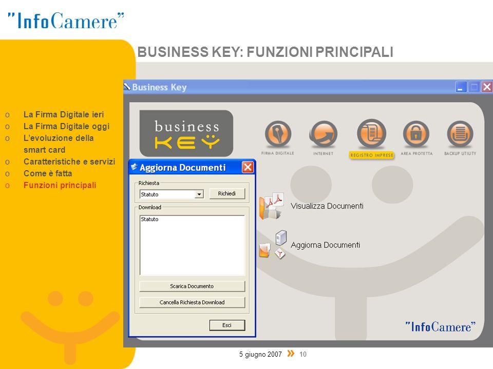 BUSINESS KEY: FUNZIONI PRINCIPALI 5 giugno 2007 10 oLa Firma Digitale ieri oLa Firma Digitale oggi oLevoluzione della smart card oCaratteristiche e servizi oCome è fatta oFunzioni principali