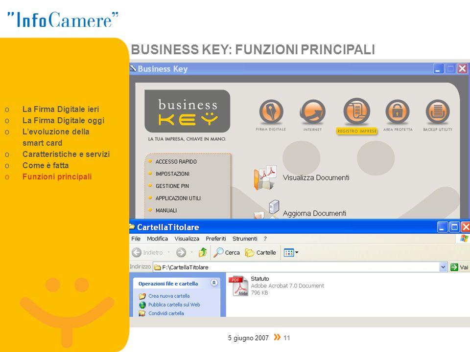 BUSINESS KEY: FUNZIONI PRINCIPALI 5 giugno 2007 11 oLa Firma Digitale ieri oLa Firma Digitale oggi oLevoluzione della smart card oCaratteristiche e servizi oCome è fatta oFunzioni principali