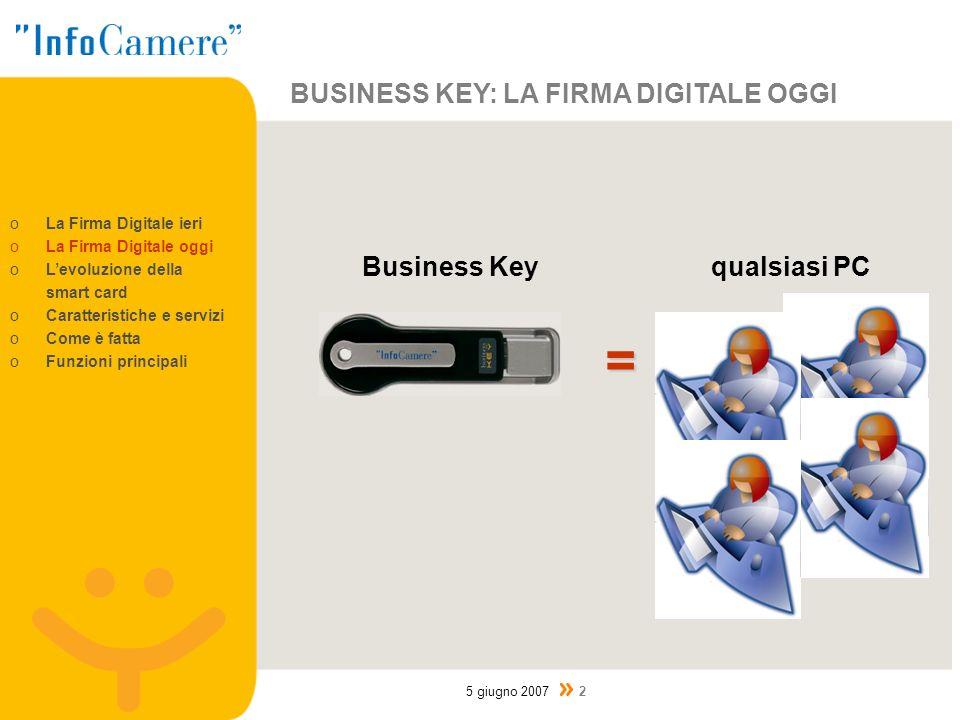 BUSINESS KEY: FUNZIONI PRINCIPALI 5 giugno 2007 13 oLa Firma Digitale ieri oLa Firma Digitale oggi oLevoluzione della smart card oCaratteristiche e servizi oCome è fatta oFunzioni principali