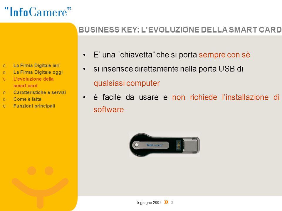 VI RINGRAZIA PER LA CORTESE ATTENZIONE businesskey@infocamere.it www.businesskey.it 5 giugno 2007