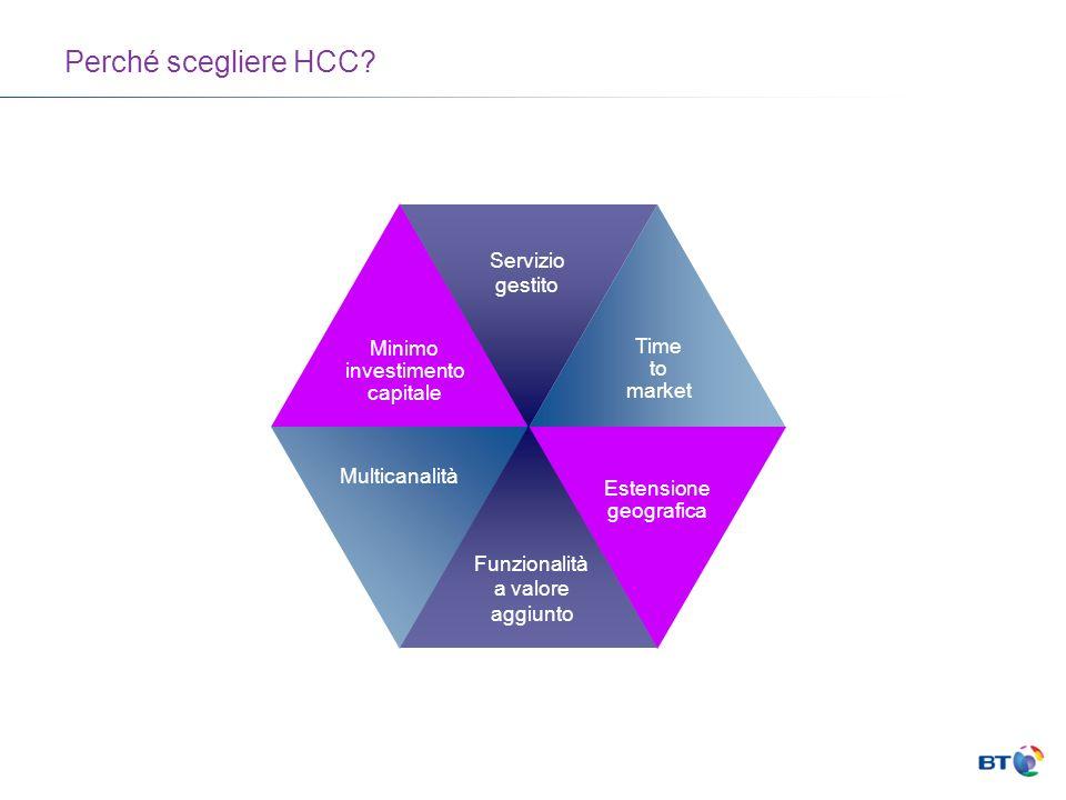 Perché scegliere HCC.