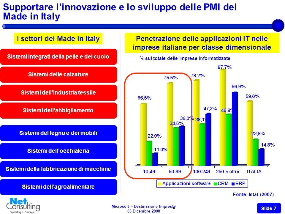 Microsoft – Destinazione Impres@ 03 Dicembre 2008 Slide 7 Supportare linnovazione e lo sviluppo delle PMI del Made in Italy I settori del Made in Ital