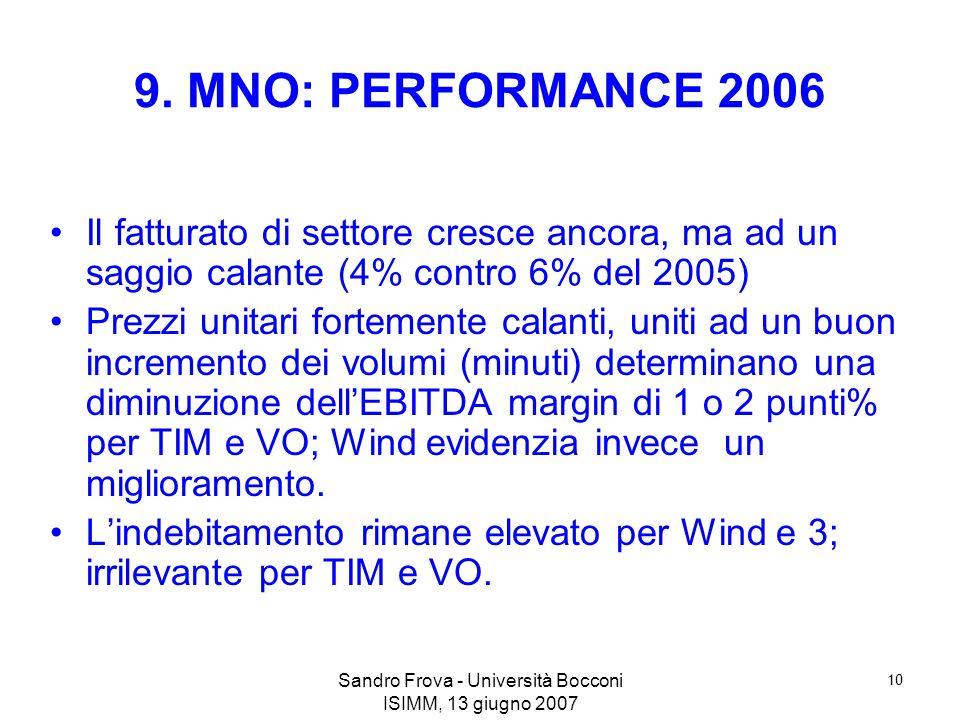 Sandro Frova - Università Bocconi ISIMM, 13 giugno 2007 10 9. MNO: PERFORMANCE 2006 Il fatturato di settore cresce ancora, ma ad un saggio calante (4%