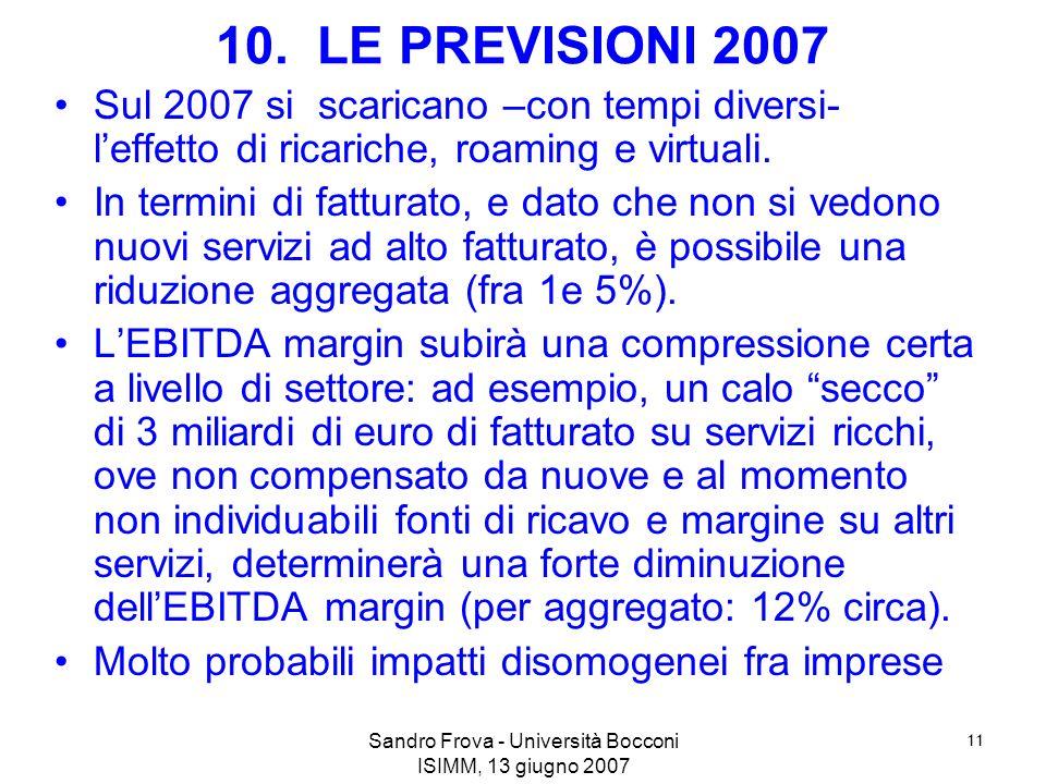 Sandro Frova - Università Bocconi ISIMM, 13 giugno 2007 11 10. LE PREVISIONI 2007 Sul 2007 si scaricano –con tempi diversi- leffetto di ricariche, roa