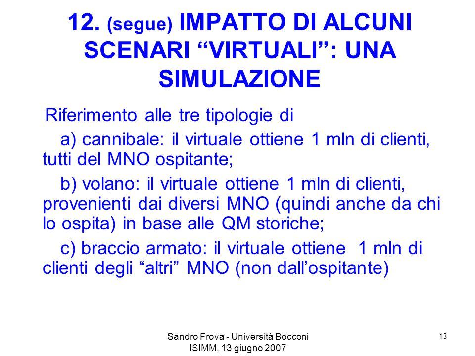 Sandro Frova - Università Bocconi ISIMM, 13 giugno 2007 13 12. (segue) IMPATTO DI ALCUNI SCENARI VIRTUALI: UNA SIMULAZIONE Riferimento alle tre tipolo