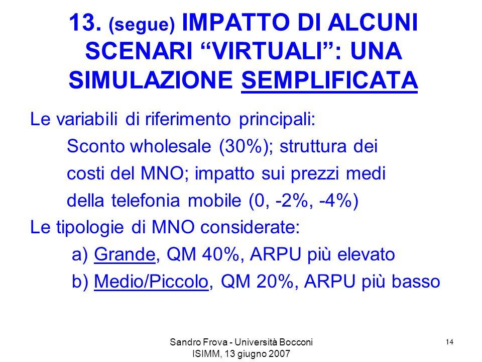 Sandro Frova - Università Bocconi ISIMM, 13 giugno 2007 14 13. (segue) IMPATTO DI ALCUNI SCENARI VIRTUALI: UNA SIMULAZIONE SEMPLIFICATA Le variabili d