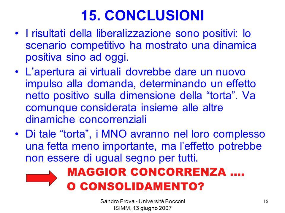 Sandro Frova - Università Bocconi ISIMM, 13 giugno 2007 16 15. CONCLUSIONI I risultati della liberalizzazione sono positivi: lo scenario competitivo h