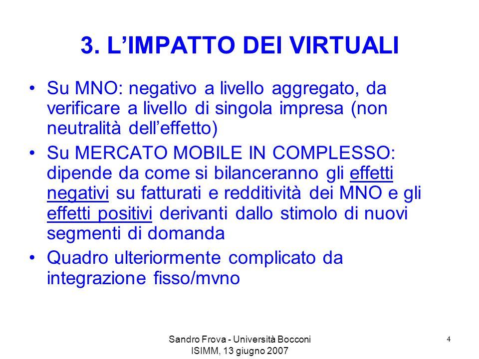 Sandro Frova - Università Bocconi ISIMM, 13 giugno 2007 4 3. LIMPATTO DEI VIRTUALI Su MNO: negativo a livello aggregato, da verificare a livello di si