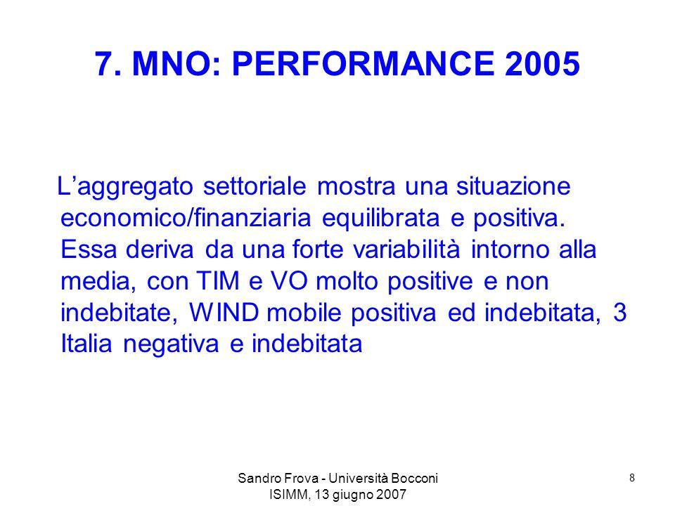 Sandro Frova - Università Bocconi ISIMM, 13 giugno 2007 8 7. MNO: PERFORMANCE 2005 Laggregato settoriale mostra una situazione economico/finanziaria e