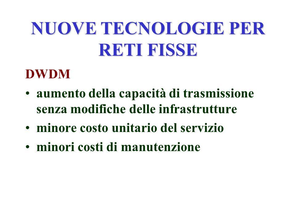 NUOVE TECNOLOGIE PER RETI FISSE DWDM aumento della capacità di trasmissione senza modifiche delle infrastrutture minore costo unitario del servizio minori costi di manutenzione