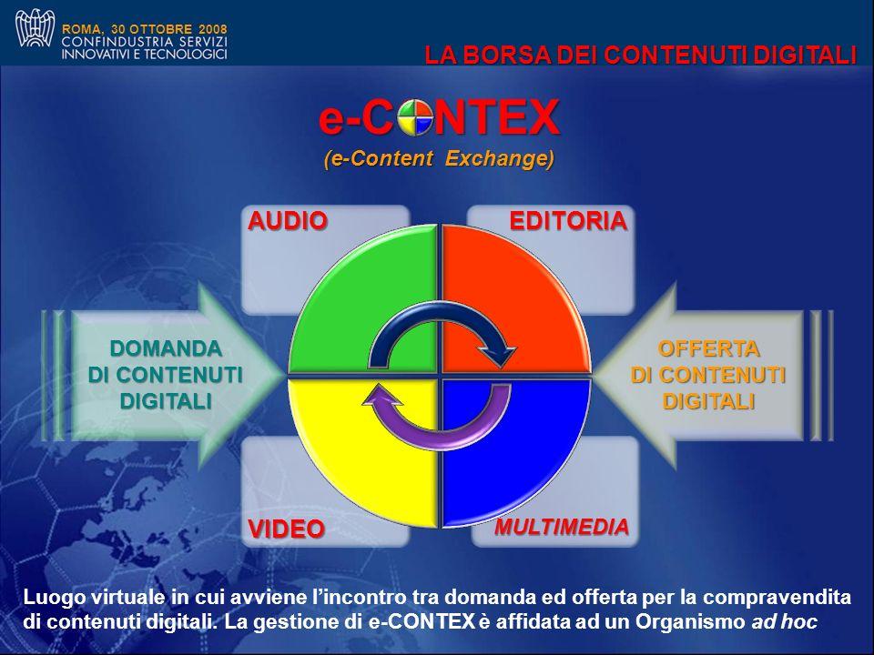 ROMA, 30 OTTOBRE 2008 DOMANDA DI CONTENUTI DIGITALIOFFERTA DIGITALI e-CONTEX (e-Content Exchange) AUDIO VIDEO EDITORIA MULTIMEDIA LA BORSA DEI CONTENUTI DIGITALI Luogo virtuale in cui avviene lincontro tra domanda ed offerta per la compravendita di contenuti digitali.