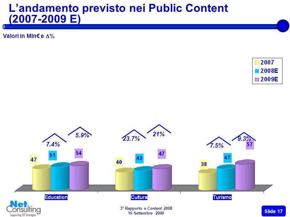 3° Rapporto e Content 2008 16 Settembre 2008 Slide 16 1.727 2.245 4.146 3.427 30% 24.7% 22.4% 2.799 21% Landamento dei segmenti del mercato video (2005-2009 E) Valori in Milioni di euro