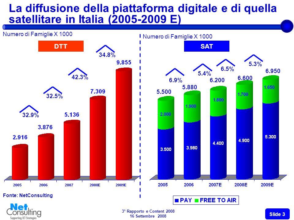 3° Rapporto e Content 2008 16 Settembre 2008 Slide 2 Le linee attive e ARPU telefonia mobile in Italia (2005-2007) Fonte: Assinform / NetConsulting 7.5% 35.3% 72.200 81.900 90.710 Linee attive – (Valori in migliaia) +13.4% +10.8% ARPU Servizi voce ( / anno per singolo utente e var.
