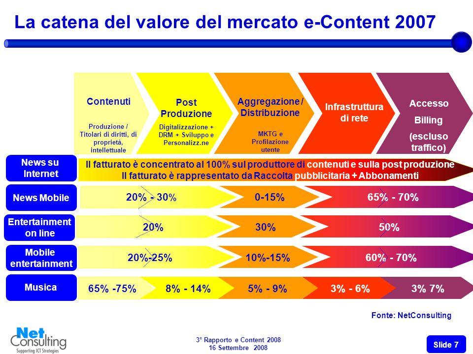 3° Rapporto e Content 2008 16 Settembre 2008 Slide 17 Landamento previsto nei Public Content (2007-2009 E) Valori in Mln e % 7.4% 5.9% 21% 23.7%9.3% 7.5%