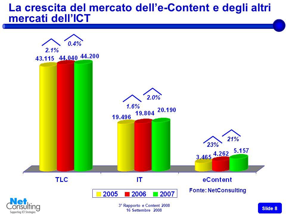 3° Rapporto e Content 2008 16 Settembre 2008 Slide 7 La catena del valore del mercato e-Content 2007 Fonte: NetConsulting 65% -75% 8% - 14%5% - 9%3% - 6%3% 7% Musica 20%-25% 10%-15%60% - 70% Mobile entertainment 20% 30%50% Entertainment on line 20% - 30 % 0-15%65% - 70% News Mobile News su Internet Il fatturato è concentrato al 100% sul produttore di contenuti e sulla post produzione Il fatturato è rappresentato da Raccolta pubblicitaria + Abbonamenti Contenuti Produzione / Titolari di diritti, di proprietà, intellettuale Post Produzione Digitalizzazione + DRM + Sviluppo e Personalizz.ne Aggregazione / Distribuzione MKTG e Profilazione utente Infrastruttura di rete Accesso Billing (escluso traffico)