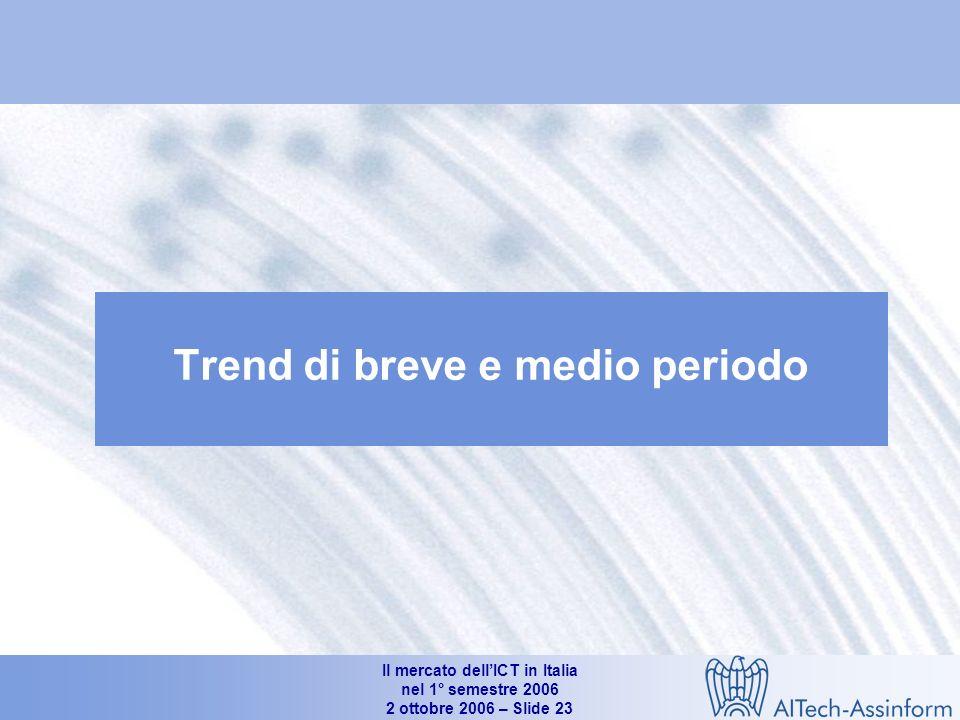 Il mercato dellICT in Italia nel 1° semestre 2006 2 ottobre 2006 – Slide 22 Diffusione degli accessi a Banda Larga (Fibra ottica e xDSL - 1° H 2005 - 1° H 2006) 37.2% Valori in migliaia di utenti attivi e in % Tipologia di connessione (1°H 2005) Tipologia di connessione (1°H 2006) Fonte: AITech-Assinform / NetConsulting