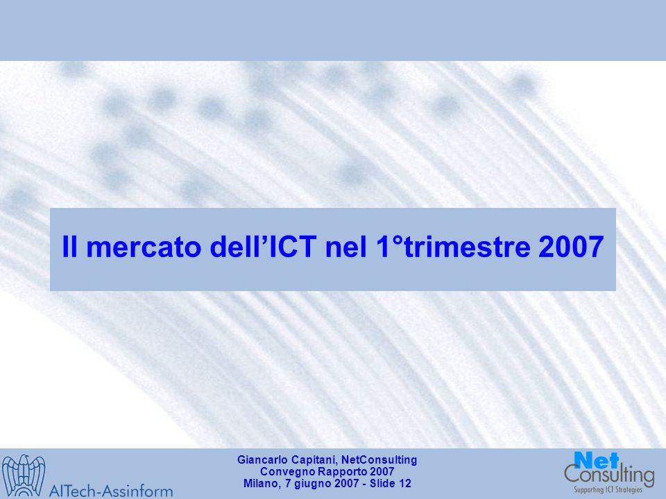 Giancarlo Capitani, NetConsulting Convegno Rapporto 2007 Milano, 7 giugno 2007 - Slide 11 Il mercato italiano dei servizi mobili e di rete fissa (2005-2006) Fonte: AITech - Assinform / NetConsulting Valori in Milioni di e Variazioni % 18.040 17.170 +24.2% +0.5% +5.1% Servizi MobiliServizi di Rete Fissa 16.310 +7.5% -4.6% -0.9% -3.6% +6.4% 16.465