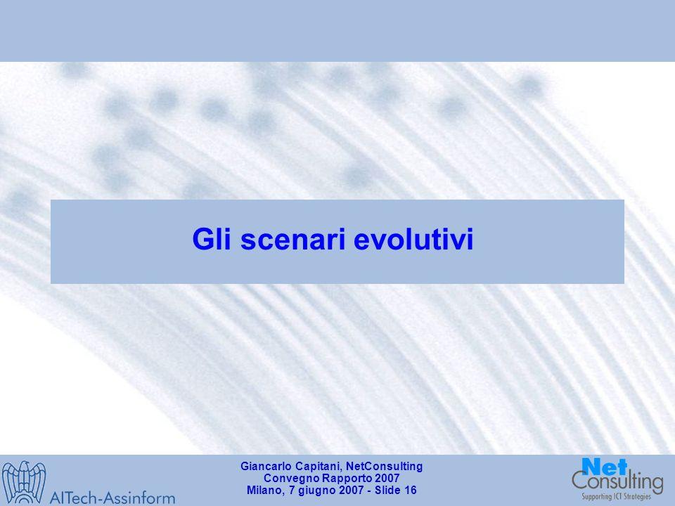 Giancarlo Capitani, NetConsulting Convegno Rapporto 2007 Milano, 7 giugno 2007 - Slide 15 Il mercato TLC in Italia nel 1° trimestre 2007 Valori in milioni di Euro - Variazioni % Fonte: AITech - Assinform / NetConsulting 10.290 0.9% -0.6% 10.8% -1.6% 2.1% 10.885 4.9% 0.6% 9.2% +0.7% 10.0% 10.790