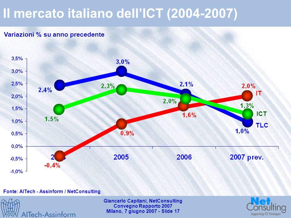Giancarlo Capitani, NetConsulting Convegno Rapporto 2007 Milano, 7 giugno 2007 - Slide 16 Gli scenari evolutivi