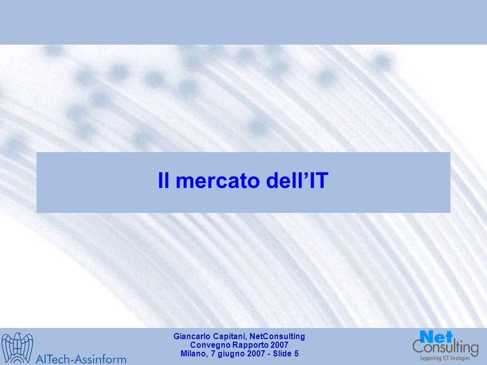Giancarlo Capitani, NetConsulting Convegno Rapporto 2007 Milano, 7 giugno 2007 - Slide 4 Il mercato italiano dellICT (2004-2006) Valori in Milioni di Euro e in % Fonte: AITech - Assinform / NetConsulting 63.844 +2.3% 61.180 +3.0% +0.9% 62.611 +2.1% +1.6% +2.0%