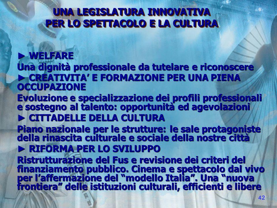 WELFARE WELFARE Una dignità professionale da tutelare e riconoscere CREATIVITA E FORMAZIONE PER UNA PIENA OCCUPAZIONE CREATIVITA E FORMAZIONE PER UNA PIENA OCCUPAZIONE Evoluzione e specializzazione dei profili professionali e sostegno al talento: opportunità ed agevolazioni CITTADELLE DELLA CULTURA CITTADELLE DELLA CULTURA Piano nazionale per le strutture: le sale protagoniste della rinascita culturale e sociale della nostre città RIFORMA PER LO SVILUPPO RIFORMA PER LO SVILUPPO Ristrutturazione del Fus e revisione dei criteri del finanziamento pubblico.