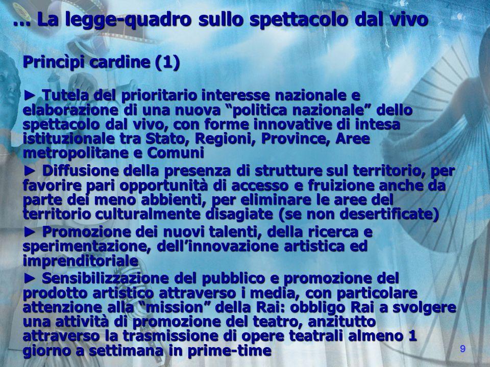 VI.Il cinema (6).