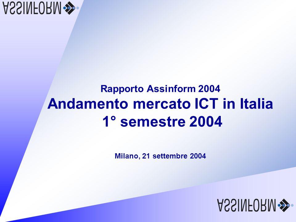 Il mercato dellICT in Italia nel 1° semestre 2004 21 settembre 2004 – Slide 20 Mercato italiano degli apparati di telecomunicazione (1°H 2002-1°H 2004) Fonte: Assinform / NetConsulting Valori in Mln e % 0.0% (2.2%)(a) (a) Variazione 1° H2003/ 1° H2002 4.770 -1.8% 5.050 9.2% -5.6% -18.6% 9.8% 4.960 -3.8% -3.1% 3.9% -11.9% -3.4% -7.2% (-5.1%)(a)