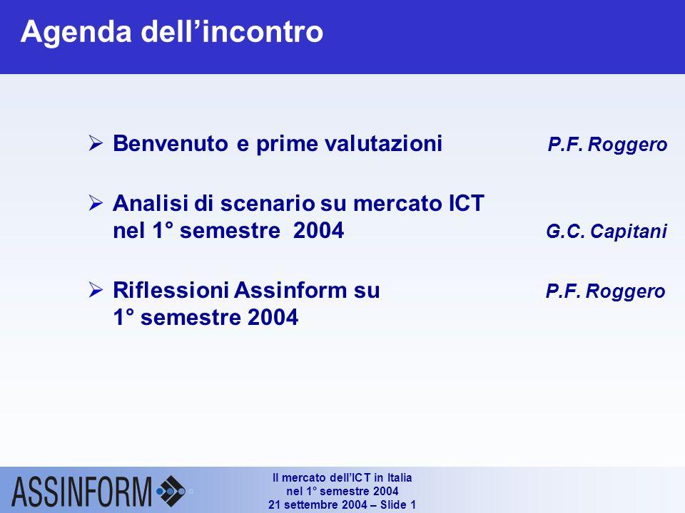 Il mercato dellICT in Italia nel 1° semestre 2004 21 settembre 2004 – Slide 31 Innovazione e azioni Assinform Giornata dell Innovazione (supporto pieno a Confindustria) Provvedimenti in Finanziaria a sostegno della competitività delle imprese Fondi pubblici per l Innovazione: monitoraggio e facilitazione accesso Etica negli affari e regole/qualità nelle forniture ICT