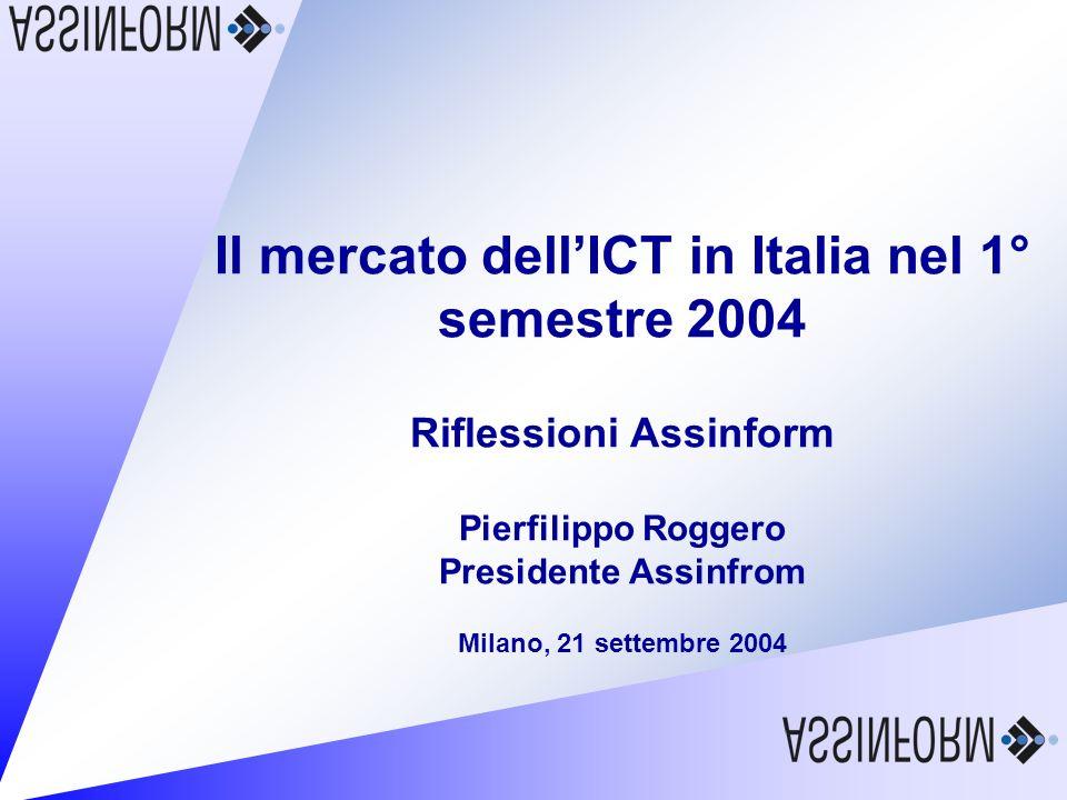 Il mercato dellICT in Italia nel 1° semestre 2004 21 settembre 2004 – Slide 25 Fattori di cambiamento nel mercato TLC Fonte: Assinform / NetConsulting