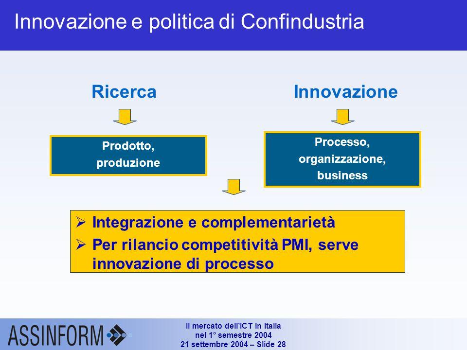 Il mercato dellICT in Italia nel 1° semestre 2004 21 settembre 2004 – Slide 27 Innovazione e imprese Manca coraggio a selezionare spese/investimenti I