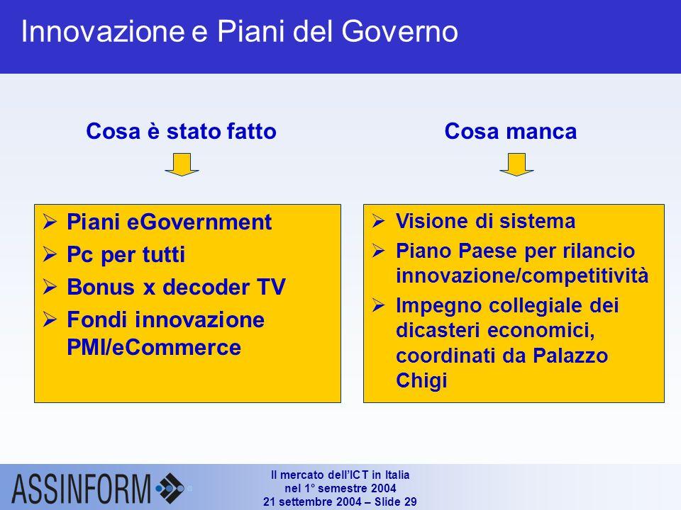 Il mercato dellICT in Italia nel 1° semestre 2004 21 settembre 2004 – Slide 28 Innovazione e politica di Confindustria Processo, organizzazione, busin