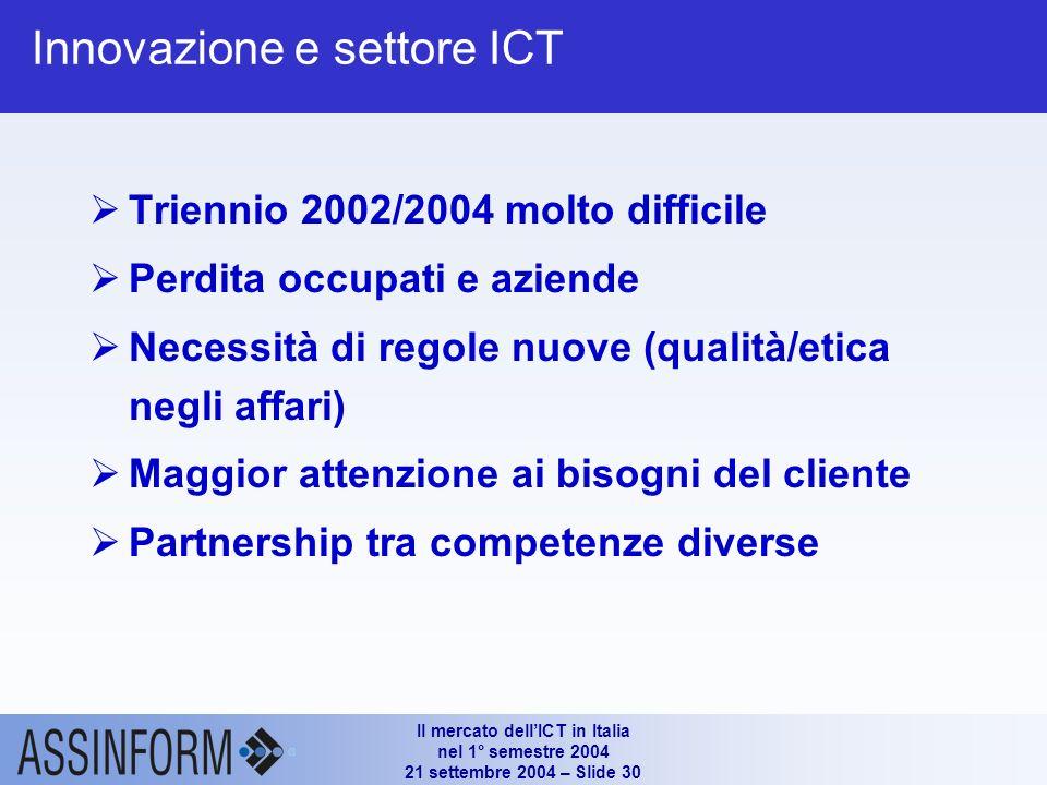 Il mercato dellICT in Italia nel 1° semestre 2004 21 settembre 2004 – Slide 29 Innovazione e Piani del Governo Cosa è stato fattoCosa manca Piani eGov