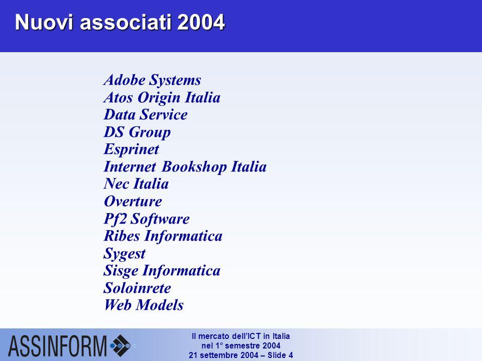 Il mercato dellICT in Italia nel 1° semestre 2004 21 settembre 2004 – Slide 14 Le quote dei portatili sul mercato dei Personal Computer in Italia (1°H 2001- 1° H 2004) 1° H 2001 1.275.900 1° H 2004 1.564.035 % medio annuo Portatili: +24.7%