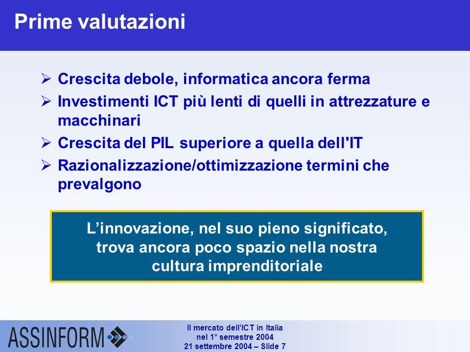 Il mercato dellICT in Italia nel 1° semestre 2004 21 settembre 2004 – Slide 7 Prime valutazioni Crescita debole, informatica ancora ferma Investimenti ICT più lenti di quelli in attrezzature e macchinari Crescita del PIL superiore a quella dell IT Razionalizzazione/ottimizzazione termini che prevalgono Linnovazione, nel suo pieno significato, trova ancora poco spazio nella nostra cultura imprenditoriale