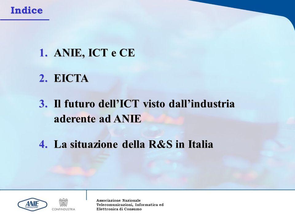 Associazione Nazionale Telecomunicazioni, Informatica ed Elettronica di Consumo Indice Indice 1.ANIE, ICT e CE 2.EICTA 3.Il futuro dellICT visto dalli