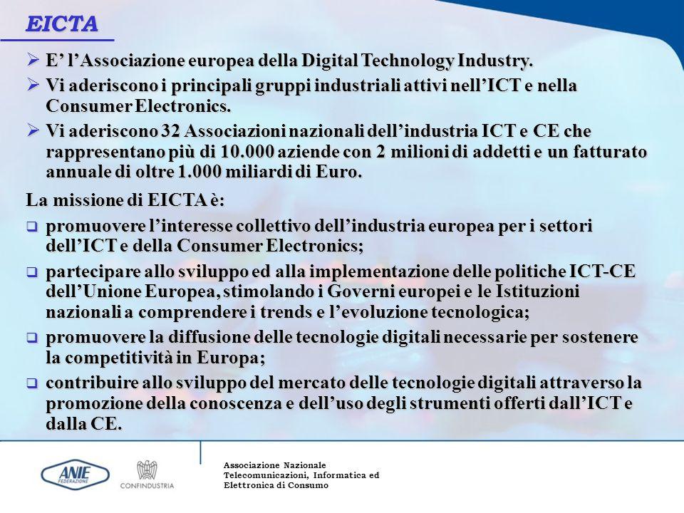 Associazione Nazionale Telecomunicazioni, Informatica ed Elettronica di Consumo EICTA EICTA E lAssociazione europea della Digital Technology Industry.