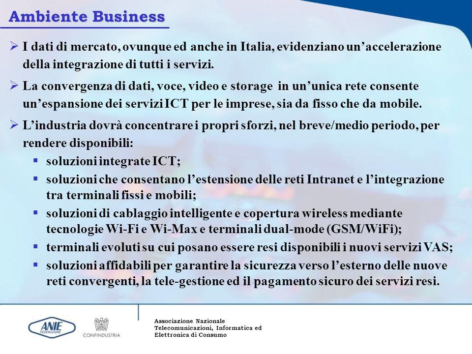 Associazione Nazionale Telecomunicazioni, Informatica ed Elettronica di Consumo I dati di mercato, ovunque ed anche in Italia, evidenziano unacceleraz