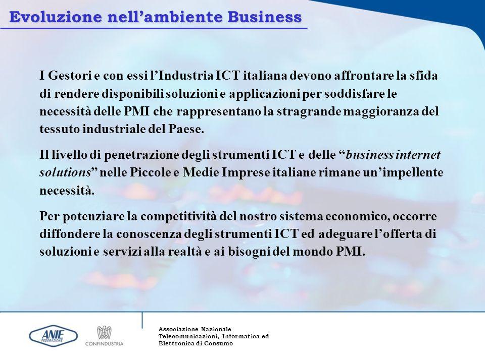 Associazione Nazionale Telecomunicazioni, Informatica ed Elettronica di Consumo Evoluzione nellambiente Business I Gestori e con essi lIndustria ICT i