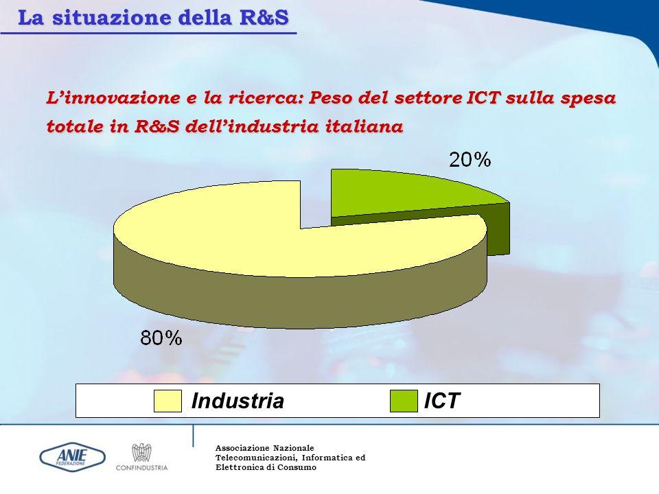 Associazione Nazionale Telecomunicazioni, Informatica ed Elettronica di Consumo Linnovazione e la ricerca: Peso del settore ICT sulla spesa totale in