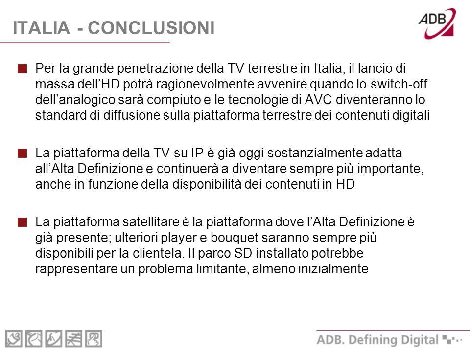 ITALIA - CONCLUSIONI Per la grande penetrazione della TV terrestre in Italia, il lancio di massa dellHD potrà ragionevolmente avvenire quando lo switch-off dellanalogico sarà compiuto e le tecnologie di AVC diventeranno lo standard di diffusione sulla piattaforma terrestre dei contenuti digitali La piattaforma della TV su IP è già oggi sostanzialmente adatta allAlta Definizione e continuerà a diventare sempre più importante, anche in funzione della disponibilità dei contenuti in HD La piattaforma satellitare è la piattaforma dove lAlta Definizione è già presente; ulteriori player e bouquet saranno sempre più disponibili per la clientela.
