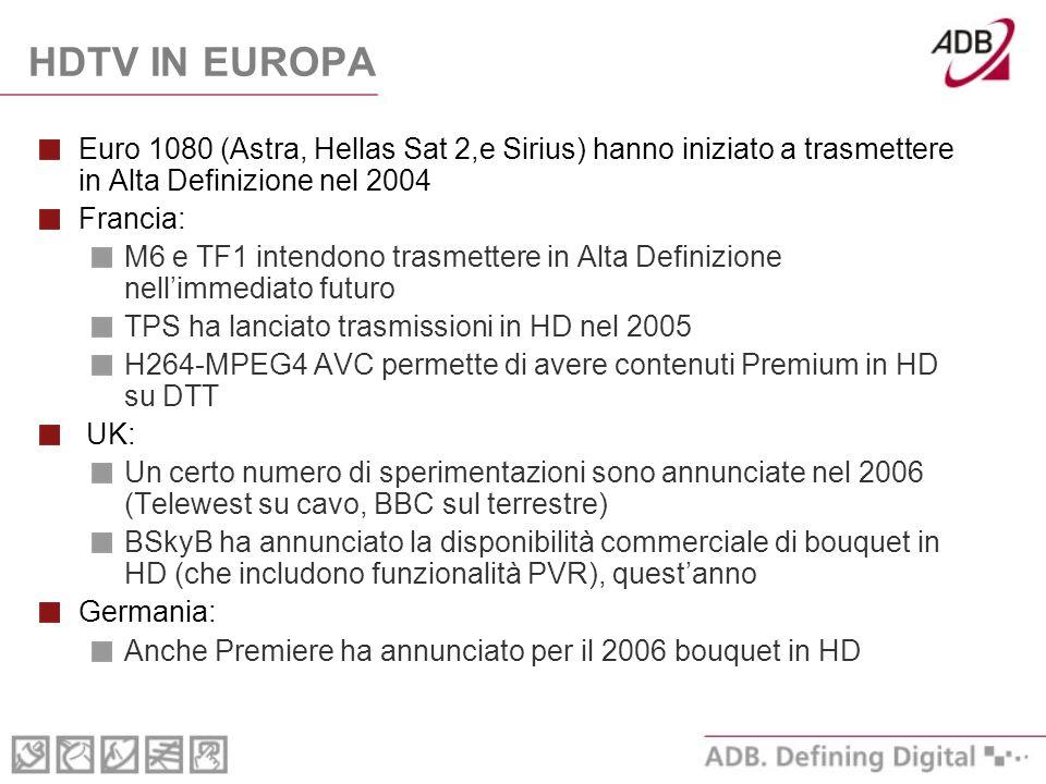 HDTV IN EUROPA Euro 1080 (Astra, Hellas Sat 2,e Sirius) hanno iniziato a trasmettere in Alta Definizione nel 2004 Francia: M6 e TF1 intendono trasmettere in Alta Definizione nellimmediato futuro TPS ha lanciato trasmissioni in HD nel 2005 H264-MPEG4 AVC permette di avere contenuti Premium in HD su DTT UK: Un certo numero di sperimentazioni sono annunciate nel 2006 (Telewest su cavo, BBC sul terrestre) BSkyB ha annunciato la disponibilità commerciale di bouquet in HD (che includono funzionalità PVR), questanno Germania: Anche Premiere ha annunciato per il 2006 bouquet in HD